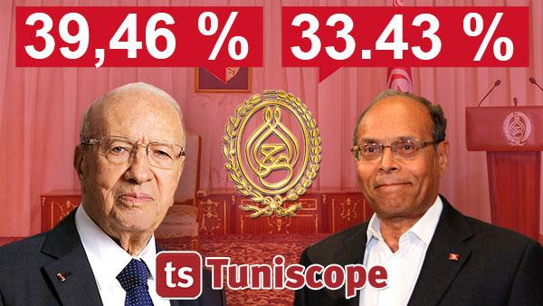 RAKYAT TUNISIA PILIH PRESIDEN HARI AHAD
