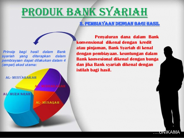 Bank Syariah Solusi Muamalah