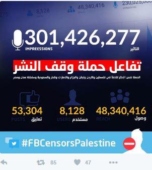 Kampanye anti-Facebook di Twitter Capai 300 Juta Kicauan