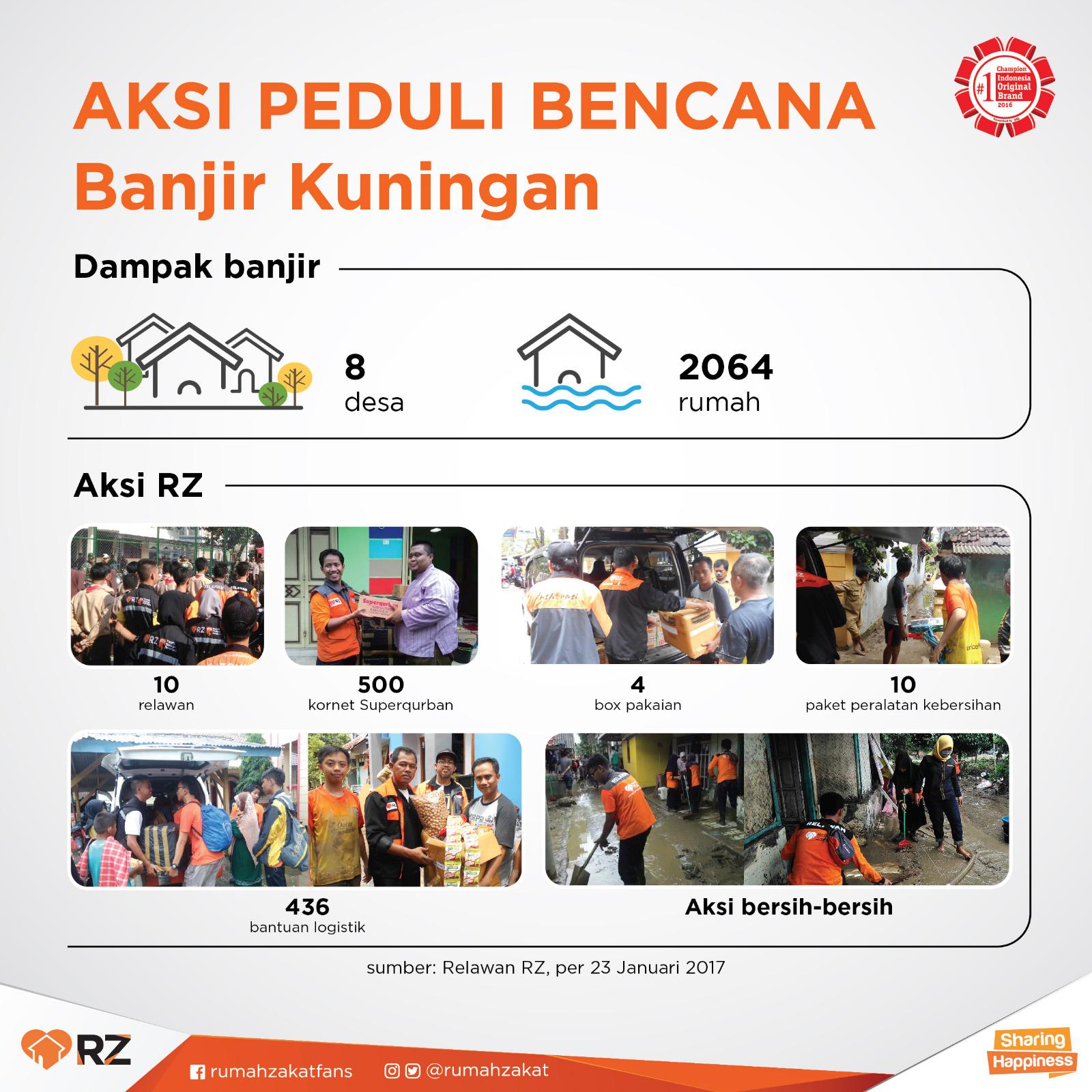 Relawan RZ Distribusikan Bantuan Logistik untuk Banjir Kuningan