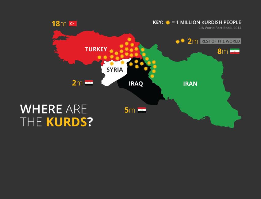 Analis: Israel Ambil Manfaat Kemerdekaan Kurdi