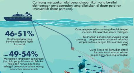 Pemerintah Beri Waktu Nelayan Cantrang Beralih ke Alat Baru
