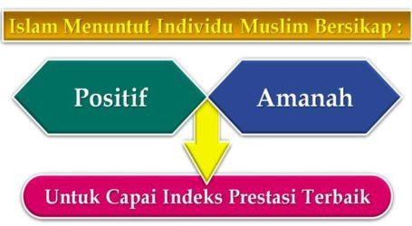 Etika Kerja Insan Muslim