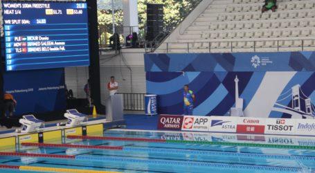 Dua Atlet Putri Palestina Ikuti Cabor Renang