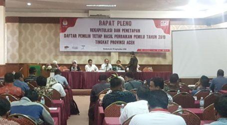 KIP Aceh Tetapkan 3,4 Juta Pemilih Tetap