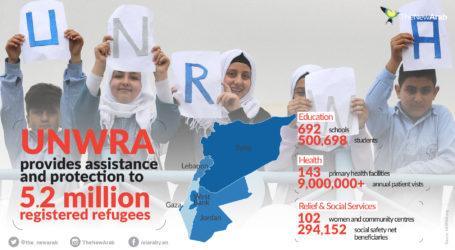 Netanyahu Puji Penghentian Dana AS kepada UNRWA