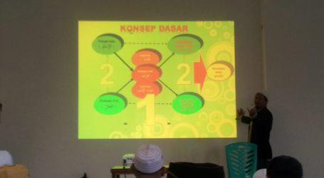 Yaksyallah Mansur: Muslim Perlu Pelajari Ilmu Nahwu Sorof