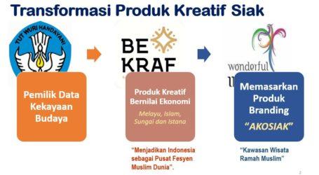Peluang Wisata Ramah Muslim Siak di Era Ekonomi Kreatif (Oleh:Dr. Ir. H. Hayu S. Prabowo)