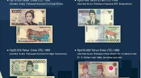 BI: Masyarakat Bisa Tukarkan Uang Kertas Cetakan 1998-1999 Hingga Akhir Tahun ini