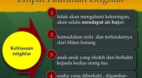 Seri Rezeki: Inilah Kunci-kunci Rezeki (1)