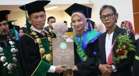 UIN SGD Bandung Wisuda 942 Sarjana