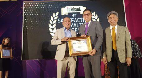 Bank Muamalat Raih Penghargaan Nasabah Paling Loyal 2020