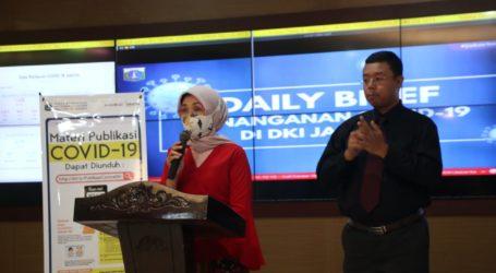 Update COVID-19 DKI Jakarta: 292 Sembuh, 316 Meninggal Dunia