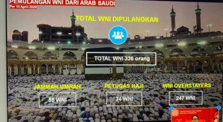 Kemlu RI: 72.088 WNI dari Malaysia, Saudi, ABK Telah Dipulangkan