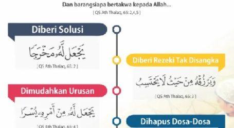 Memaknai Taqwa dalam Syariat Puasa