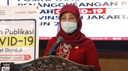 COVID-19 Di Jakarta: 338 Orang Sembuh, 3.745 Positif