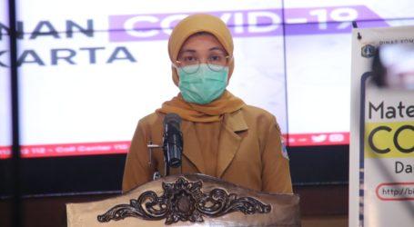 Covid-19 Jakarta: 1.417 Sembuh, 487 Meninggal