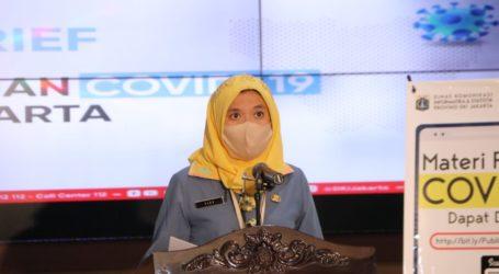 Perkembanga Covid-19 Jakarta Terkini, 1.279 Orang Sembuh dan 466 Meninggal