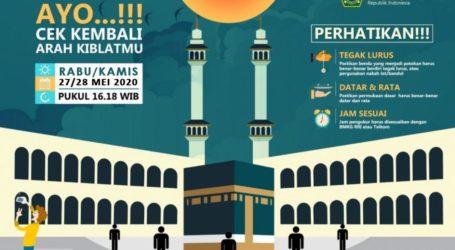 27-28 Mei Matahari Melintas di Atas Ka'bah, Waktunya Cek Arah Kiblat