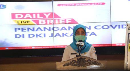 Perkembangan Covid-19 di Jakarta per 24 Juni, Jumlah Positif 10.227 Kasus