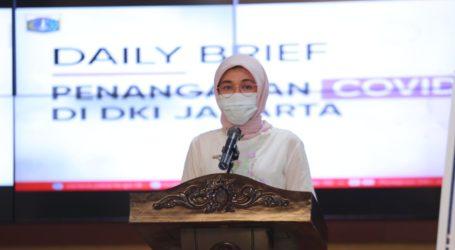 Covid-19 Jakarta 6 Juni, 2.840 orang Sembuh dan 535 Orang Meninggal