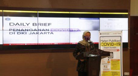Corona Jakarta: Kasus Positif Bertambah 129 Orang