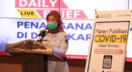Update 22 Juli: Kasus Positif di Jakarta Bertambah 382 Orang
