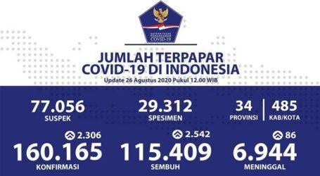 Covid-19 di Indonesia per 26 Agustus Capai Angka 160.165 Kasus