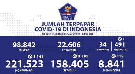 Update Covid-19 Nasional: Sembuh 155.010 dari  218.382 Kasus Per 14 September 2020