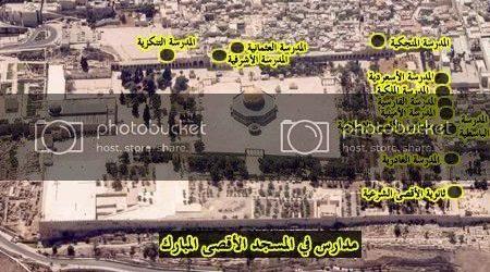 15 Madrasah di Kompleks Masjid Al-Aqsa