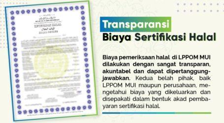 Direktur LPPOM MUI: Biaya Sertifikasi Halal Transparan