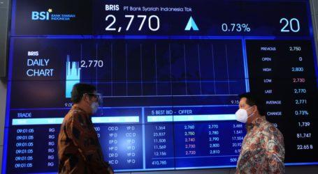 BSI Masuk 10 Besar Emiten Berkapitalisasi Pasar Terbesar