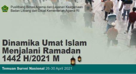Hasil-Hasil Survei Dinamika Umat Islam Menjalani Ramadhan 1442H