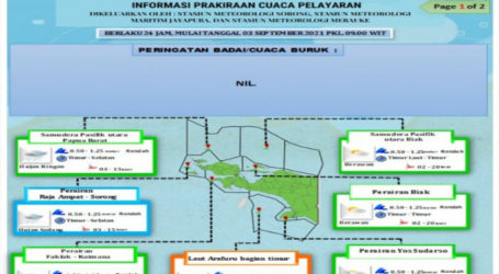 BBMKG Jayapura Sediakan Prediksi Cuaca Khusus Selama PON Papua