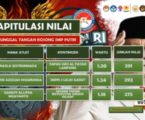Silat: Santri Al-Fatah Lampung Raih Juara II Kejuaraan UNHAN RI Multisport Championship 2021